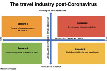 【About Taiwan】The Trend of Travel-Industry Post-Coronavirus